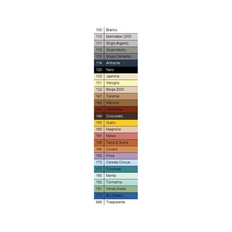 Vernice colorante per fughe cementizie tra le piastrelle - Colore fughe piastrelle ...